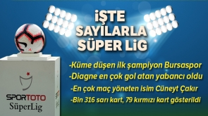 Sayılarla Süper Lig!